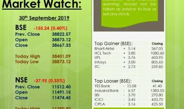 Market movement - 30th Sep. 19